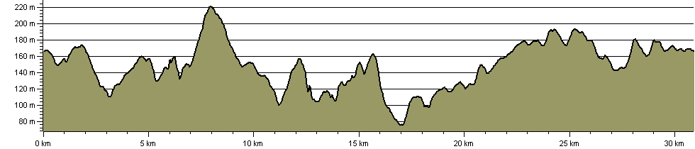 Crooked Spire Walk - Route Profile