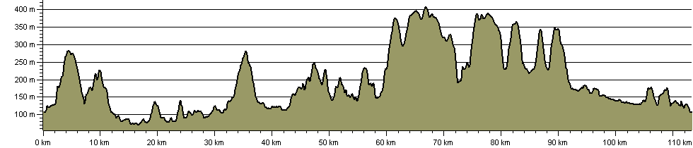 Riversides Way - Route Profile
