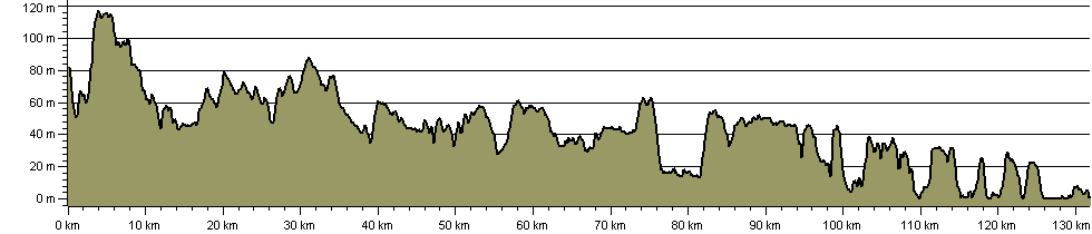 Essex Way - Route Profile