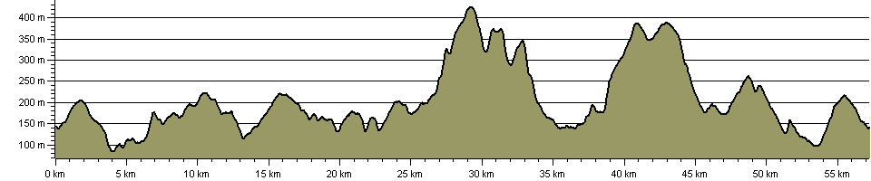 Bell Walk Major - Route Profile