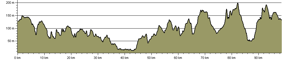 Leeds Country Way - Route Profile