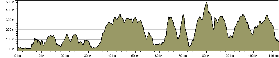 St Illtyd's Walk - Route Profile