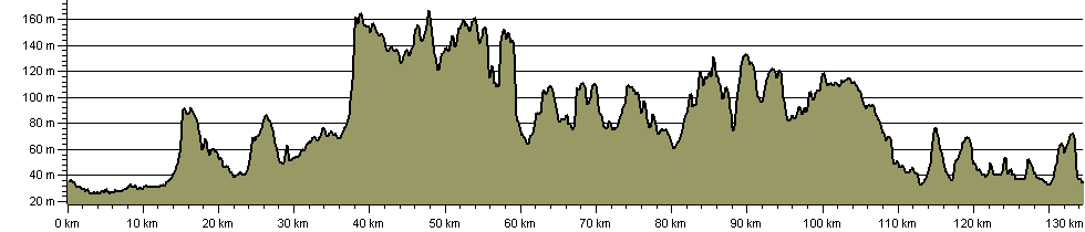 John Bunyan Trail - Route Profile