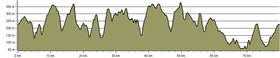 Calderdale Way - Route Profile