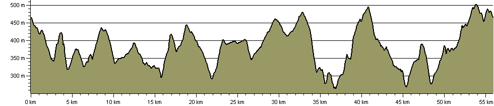 Staffordshire Gritstone Walk - Route Profile