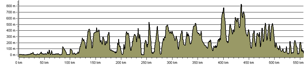 O Fôn i Fynwy: Walking Wales from End to End - Route Profile