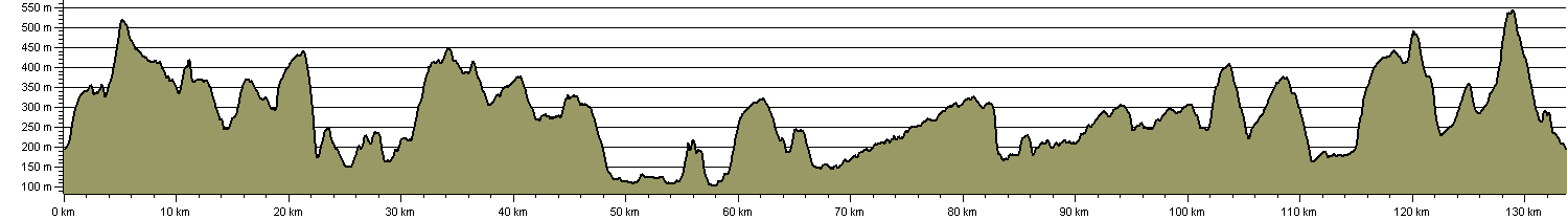 Inn Way ... to the Peak District - Route Profile