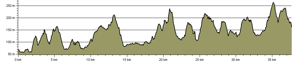 Calder Woodland Way - Route Profile